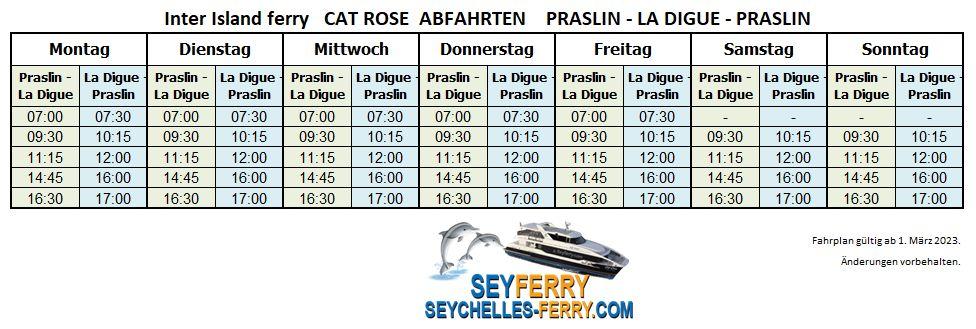 Cat Rose Fahrplan
