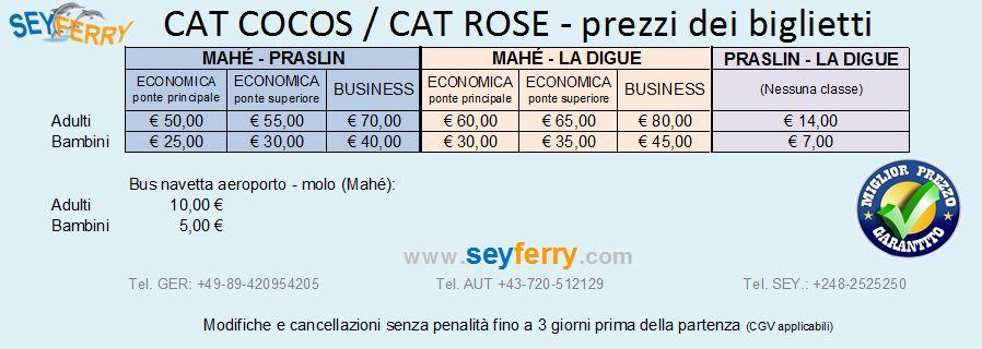 Seychelle prezzi dei biglietti